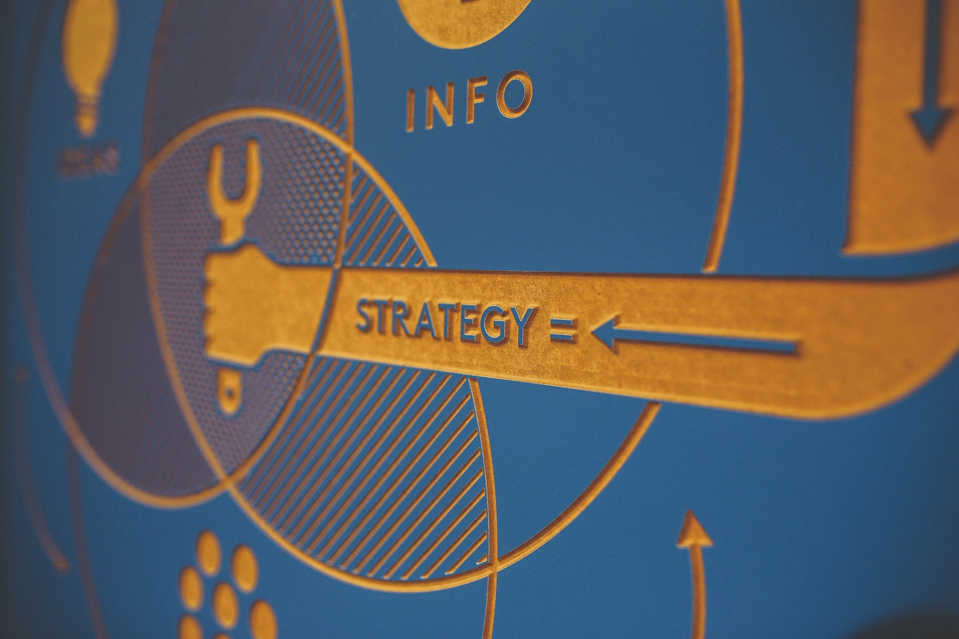 Why every organization needs an Augmented Reality Strategy?